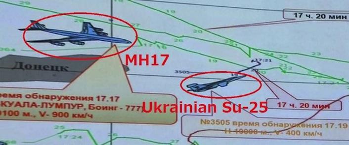 Le immagini radar russe in cui si vede un caccia ucraino nella scia del volo MH17.