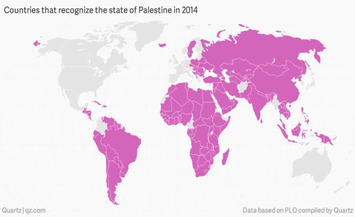stati che hanno riconosciuto lo stato di Palestina al 2014