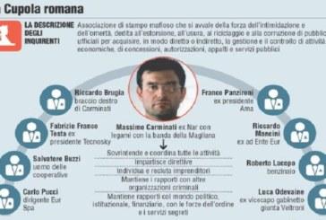 Mafia, modello romano