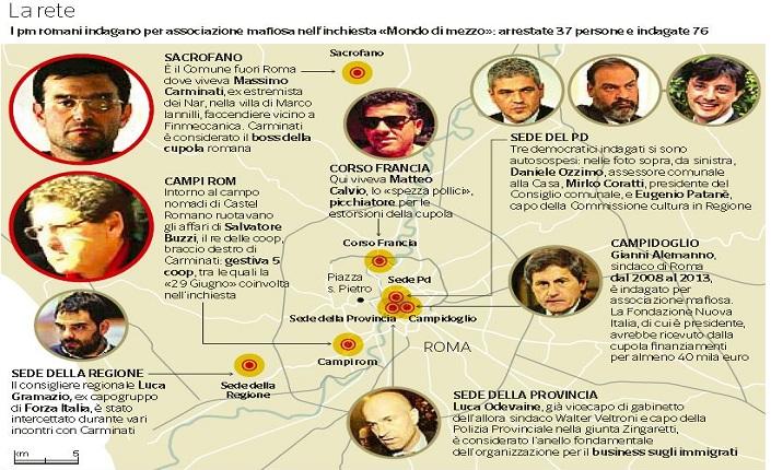 """Anche il CARA di Mineo nelle mire di """"mafia capitale"""""""
