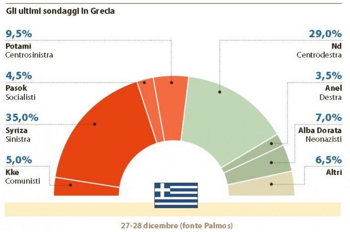 grecia-voto