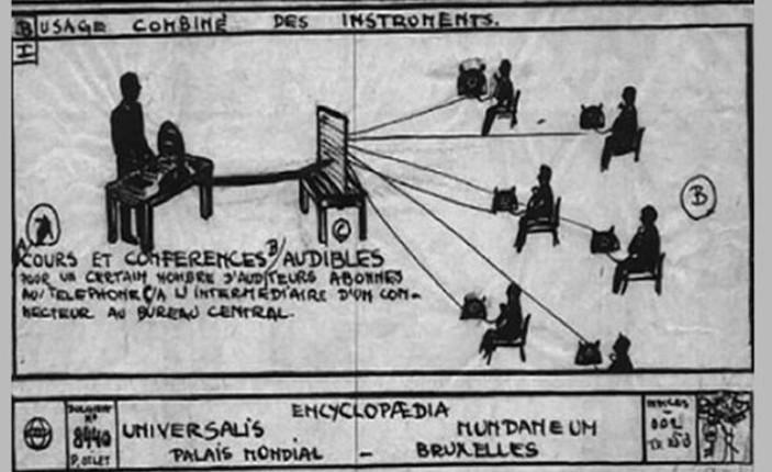 Fonte: Centro Archivi Mundaneum (Belgio)