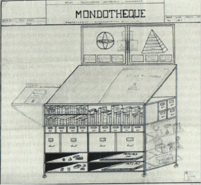 Fonte: Centro archivi Mundaneum