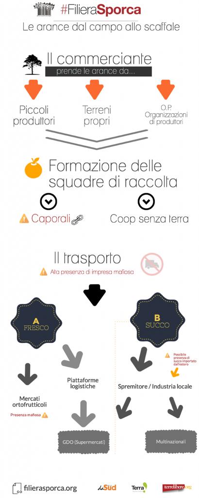 Filiera_Sporca_031-410x1024