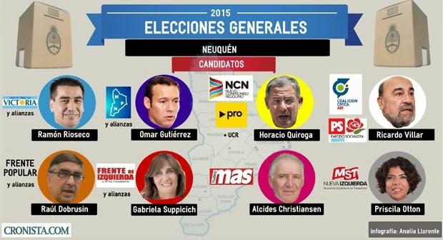 elecciones-generales-neuquen-infografia.jpg_1120224568
