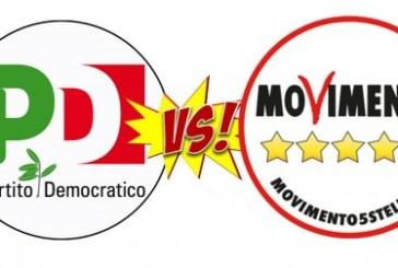 Perché Sinistra Italiana non dovrebbe appoggiare né il PD né i 5 stelle
