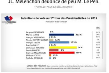 Francia, lepenisti alla guerra dei sondaggi su wikipedia