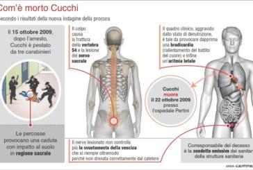 L'inchiesta Cucchi arriva al numero 2 dei carabinieri di Roma. Per ora