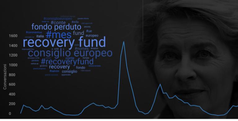 La leggenda dei Recovery Fund spiegata bene